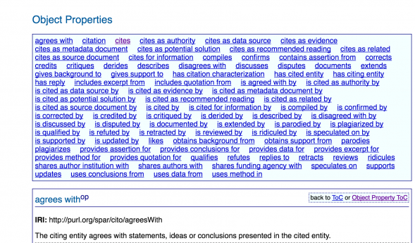 spar-citation-typing-ontology-object-properties-screenshot