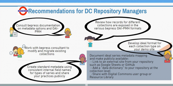 recommendations for Digital Commons repository managers