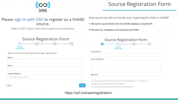 SHARE registration form